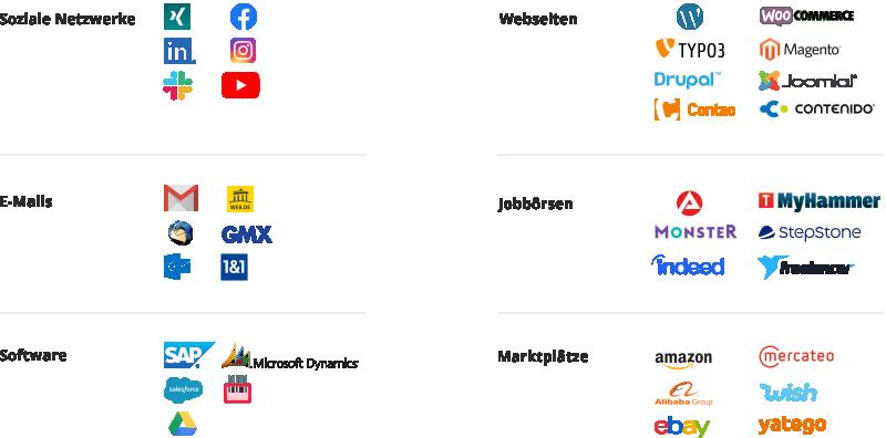 Übersicht der Internet Plattformen