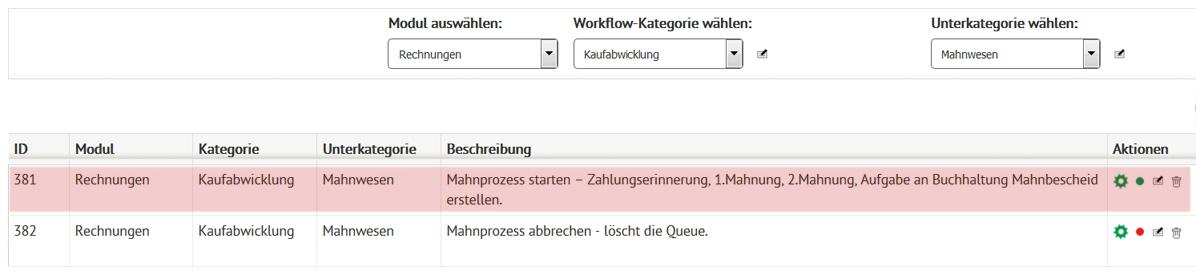Workflow Rechnungen Mahnprozess