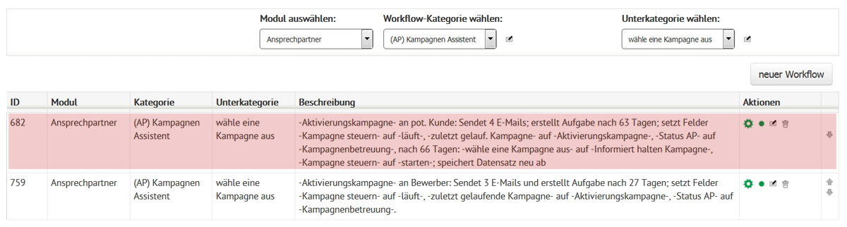 Workflow Kampagnen