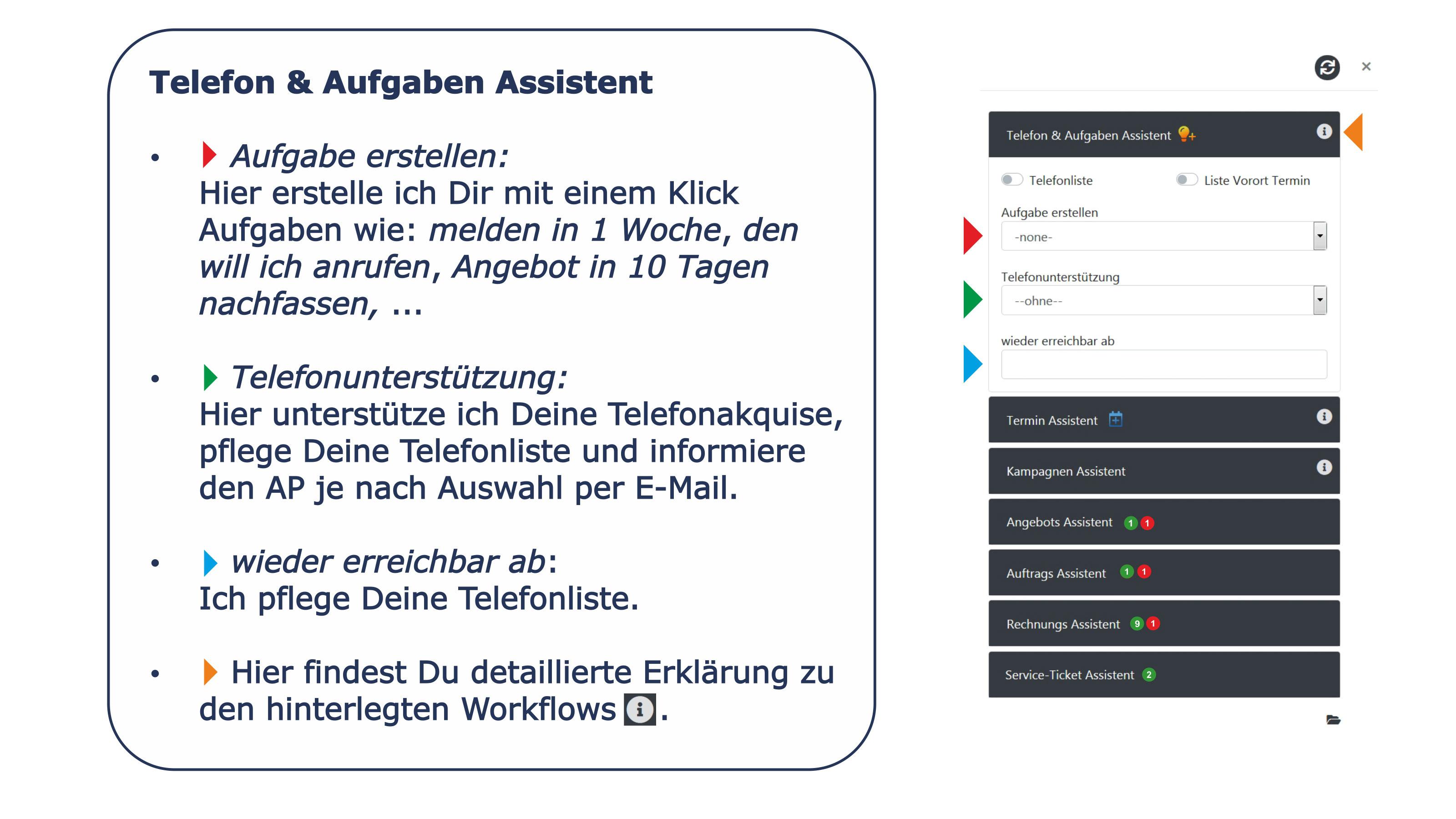 Ansprechpartner Detail Telefon und Aufgaben Assistent