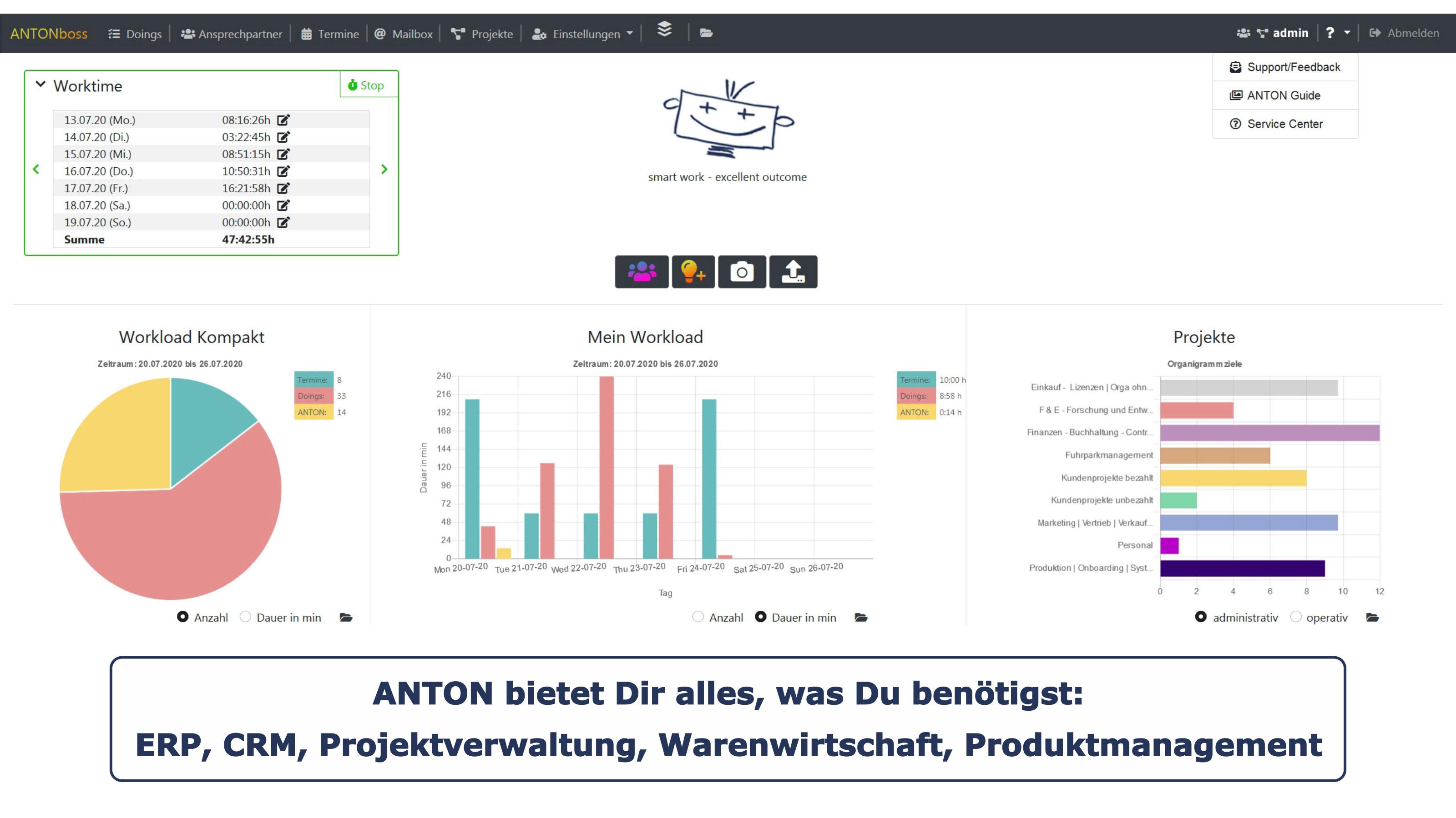Unternehmensgründung Projekte A-Z